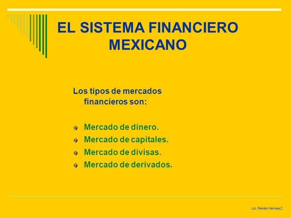 Lic. Renán Herrera Z. EL SISTEMA FINANCIERO MEXICANO Los mercados financieros se pueden clasificar de acuerdo a: un activo puede negociarse, es decir,