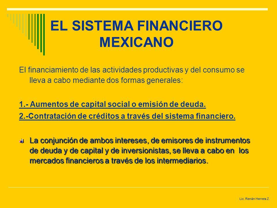 Lic. Renán Herrera Z. EL SISTEMA FINANCIERO MEXICANO Los tipos de mercados financieros son: Mercado de dinero. Mercado de capitales. Mercado de divisa