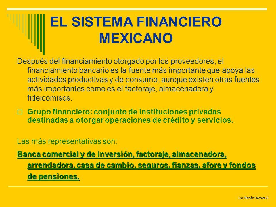 Lic. Renán Herrera Z. EL SISTEMA FINANCIERO MEXICANO Contratación de créditos: financiamiento que obtienen las personas, empresas, corporaciones, gobi