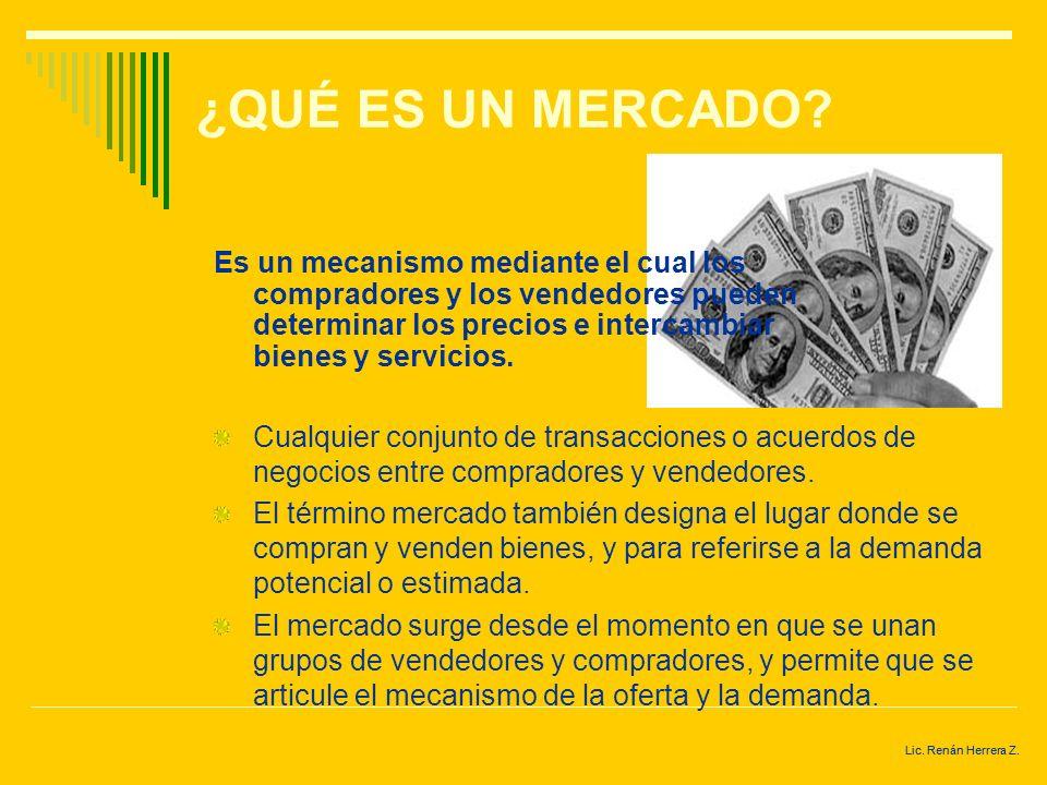 Lic. Renán Herrera Z. MERCADO