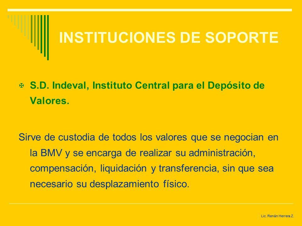 Lic. Renán Herrera Z. INSTITUCIONES DE SOPORTE AMIB, Asociación Mexicana de Intermediarios Bursátiles Representa a los intermediarios bursátiles, en p