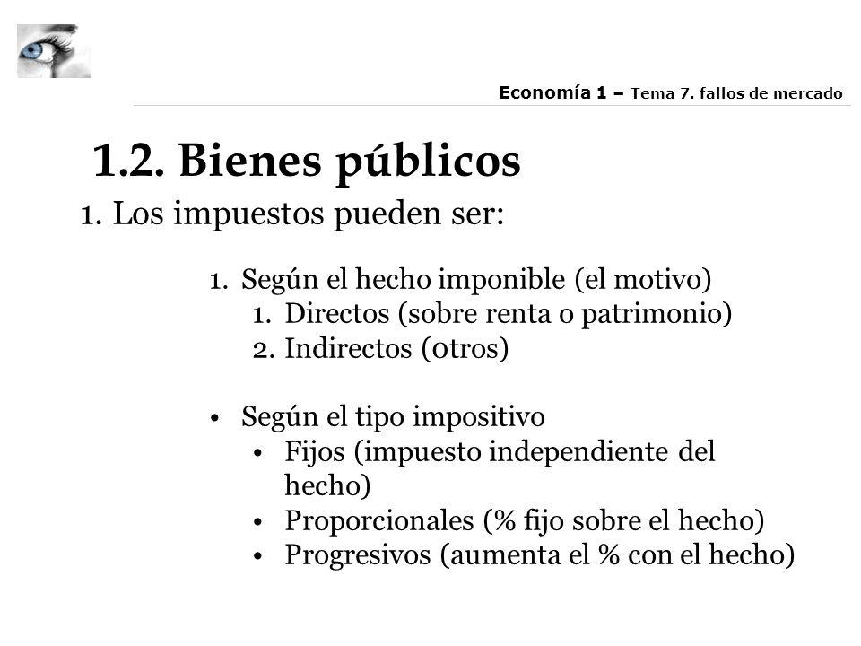1.2. Bienes públicos 1.Los impuestos pueden ser: 1.Según el hecho imponible (el motivo) 1.Directos (sobre renta o patrimonio) 2.Indirectos (0tros) Seg