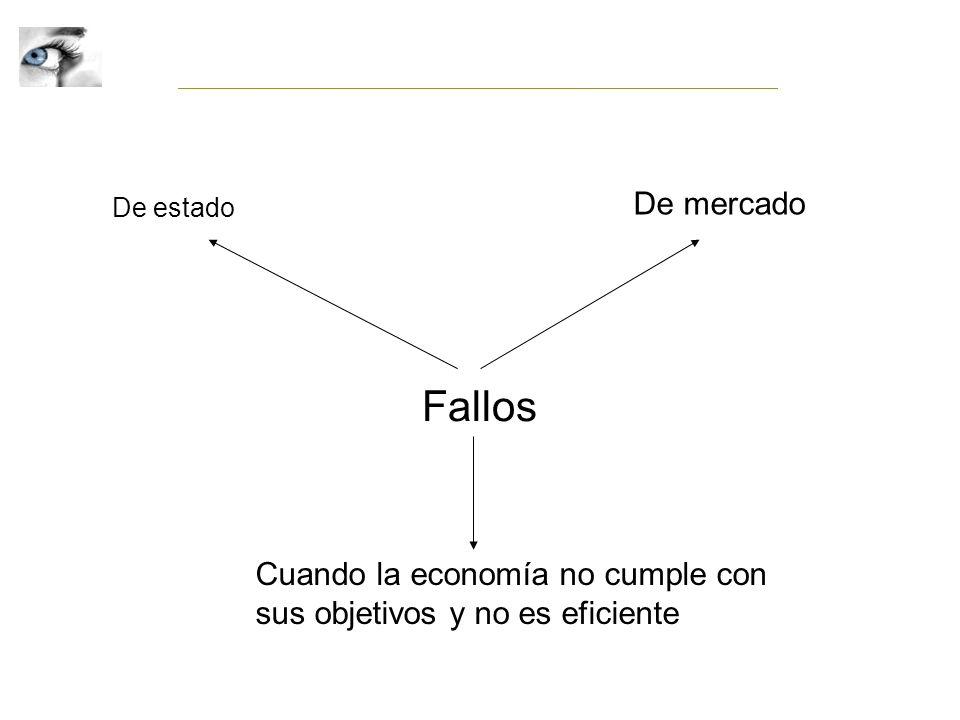 De estado Fallos De mercado Cuando la economía no cumple con sus objetivos y no es eficiente