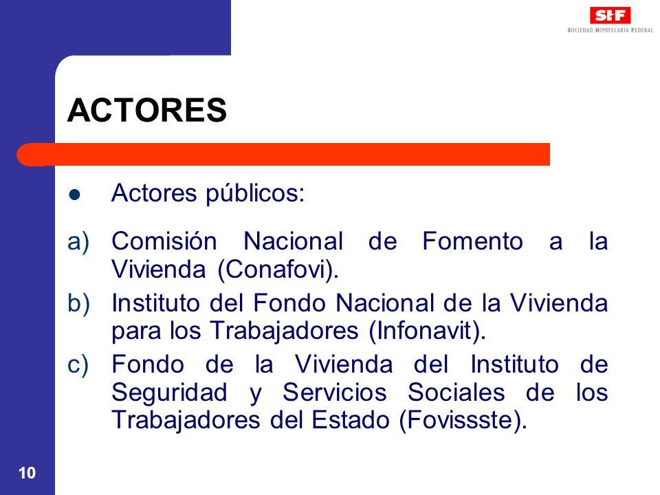 10 ACTORES Actores públicos: a)Comisión Nacional de Fomento a la Vivienda (Conafovi). b)Instituto del Fondo Nacional de la Vivienda para los Trabajado