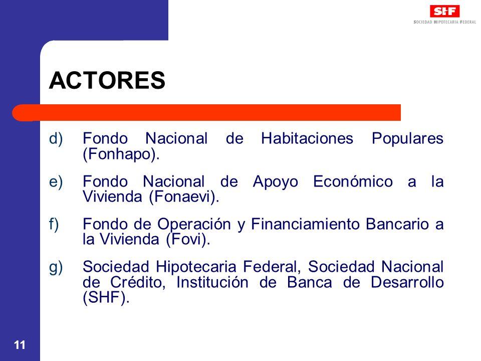 11 ACTORES d)Fondo Nacional de Habitaciones Populares (Fonhapo). e)Fondo Nacional de Apoyo Económico a la Vivienda (Fonaevi). f)Fondo de Operación y F
