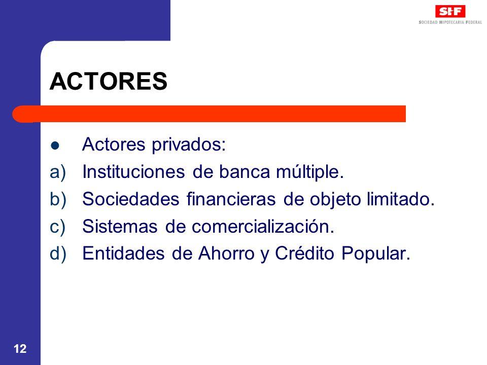 12 ACTORES Actores privados: a)Instituciones de banca múltiple. b)Sociedades financieras de objeto limitado. c)Sistemas de comercialización. d)Entidad