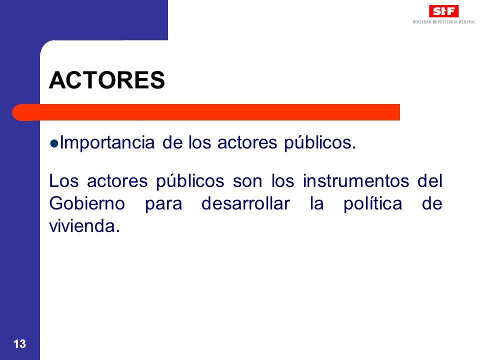 13 ACTORES Importancia de los actores públicos. Los actores públicos son los instrumentos del Gobierno para desarrollar la política de vivienda.
