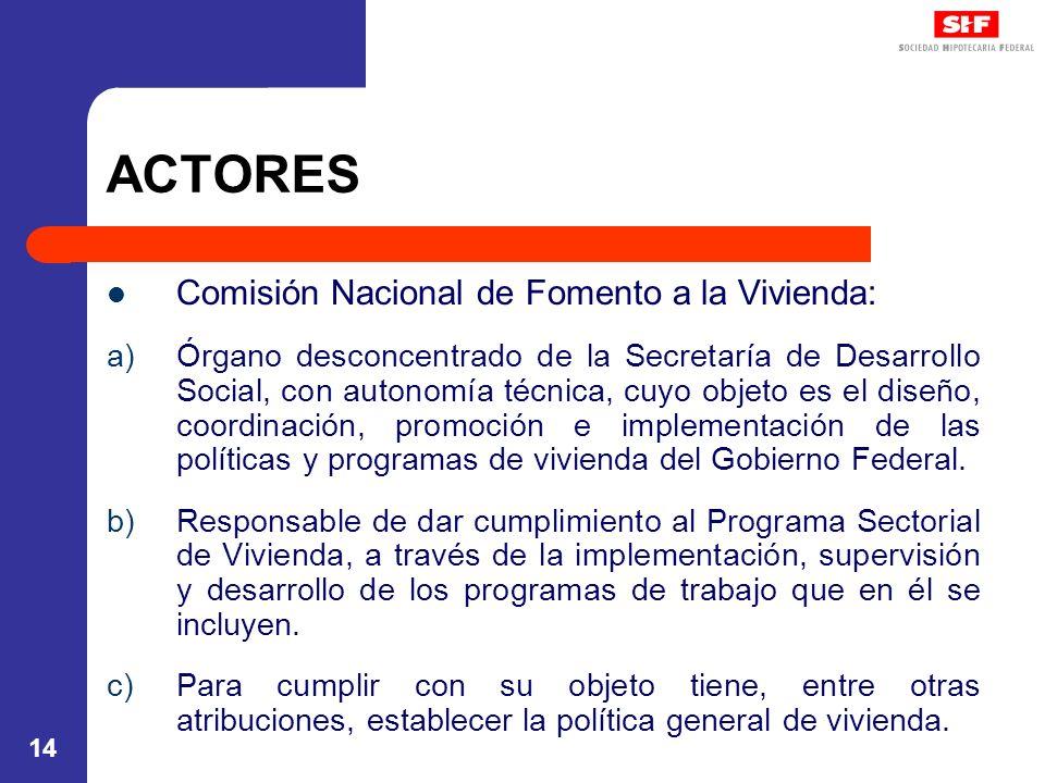 14 ACTORES Comisión Nacional de Fomento a la Vivienda: a)Órgano desconcentrado de la Secretaría de Desarrollo Social, con autonomía técnica, cuyo obje