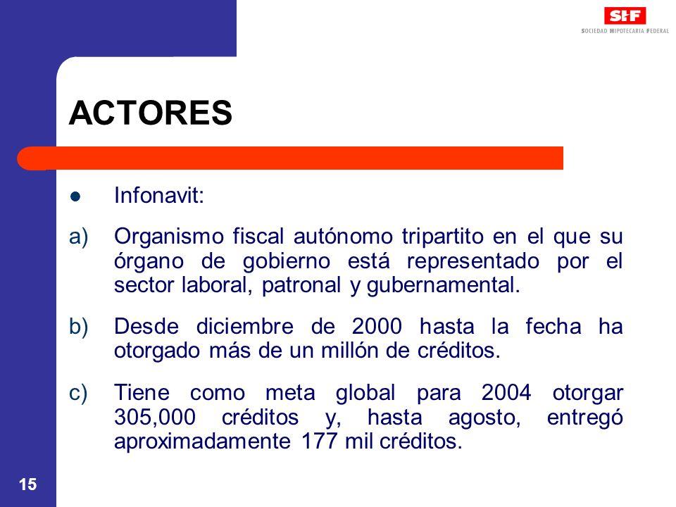 15 ACTORES Infonavit: a)Organismo fiscal autónomo tripartito en el que su órgano de gobierno está representado por el sector laboral, patronal y gubernamental.