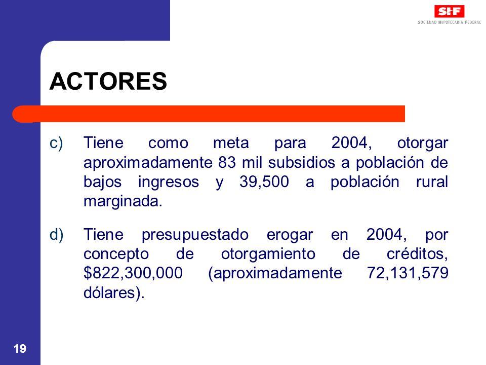 19 ACTORES c)Tiene como meta para 2004, otorgar aproximadamente 83 mil subsidios a población de bajos ingresos y 39,500 a población rural marginada.