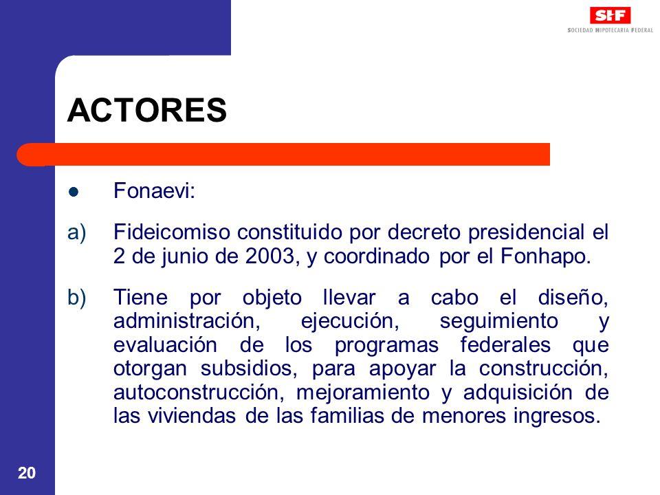 20 ACTORES Fonaevi: a)Fideicomiso constituido por decreto presidencial el 2 de junio de 2003, y coordinado por el Fonhapo. b)Tiene por objeto llevar a