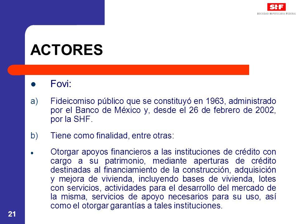 21 ACTORES Fovi: a)Fideicomiso público que se constituyó en 1963, administrado por el Banco de México y, desde el 26 de febrero de 2002, por la SHF. b