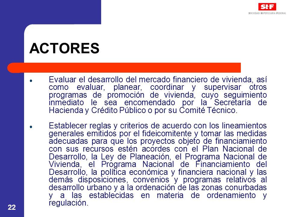 22 ACTORES Evaluar el desarrollo del mercado financiero de vivienda, así como evaluar, planear, coordinar y supervisar otros programas de promoción de
