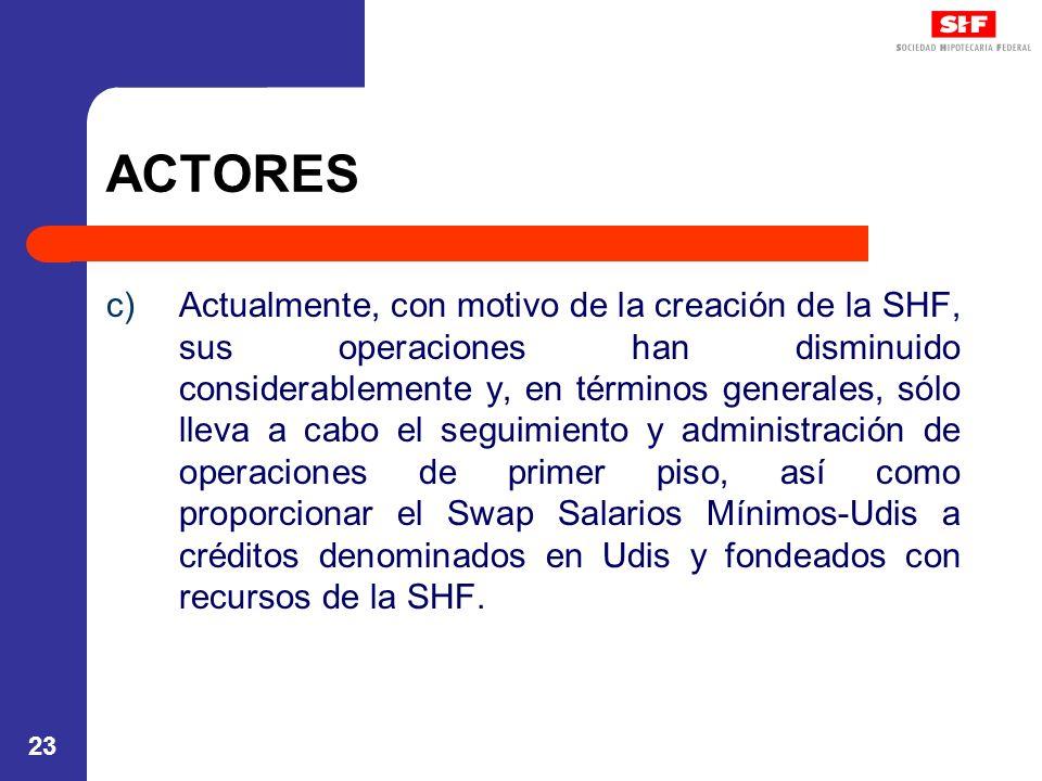 23 ACTORES c)Actualmente, con motivo de la creación de la SHF, sus operaciones han disminuido considerablemente y, en términos generales, sólo lleva a
