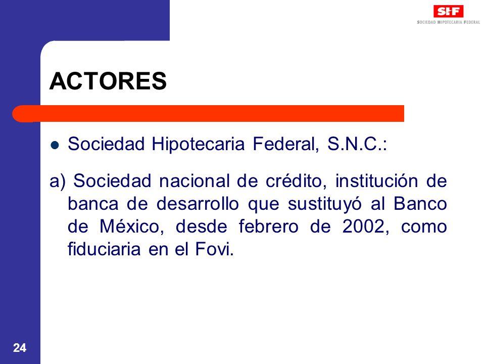 24 ACTORES Sociedad Hipotecaria Federal, S.N.C.: a) Sociedad nacional de crédito, institución de banca de desarrollo que sustituyó al Banco de México,