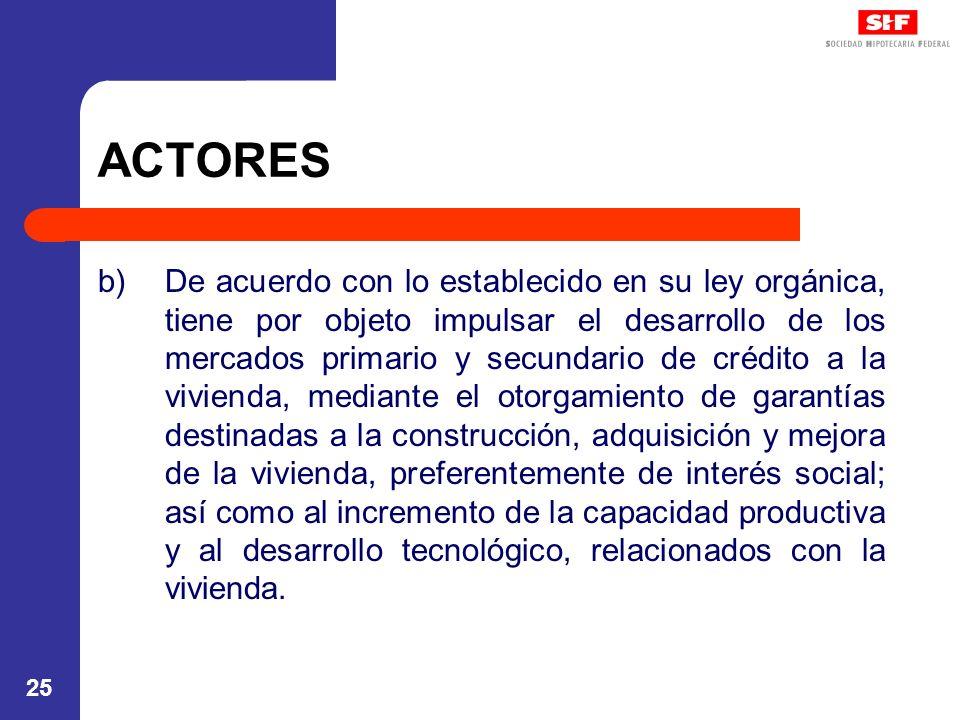 25 ACTORES b)De acuerdo con lo establecido en su ley orgánica, tiene por objeto impulsar el desarrollo de los mercados primario y secundario de crédit