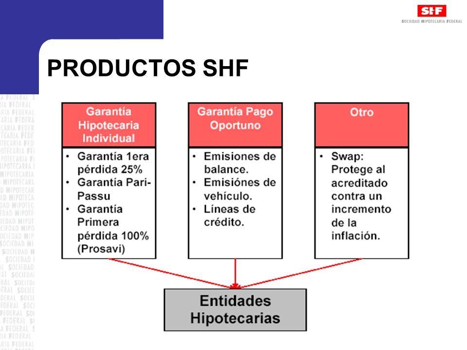 30 PRODUCTOS SHF