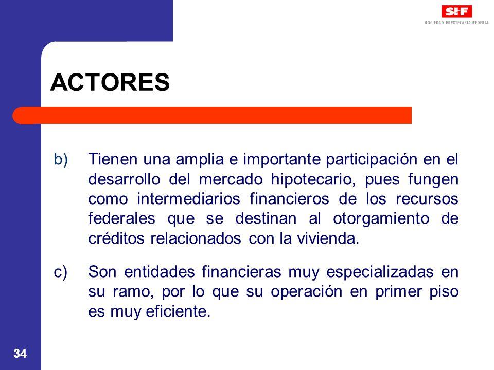34 ACTORES b)Tienen una amplia e importante participación en el desarrollo del mercado hipotecario, pues fungen como intermediarios financieros de los