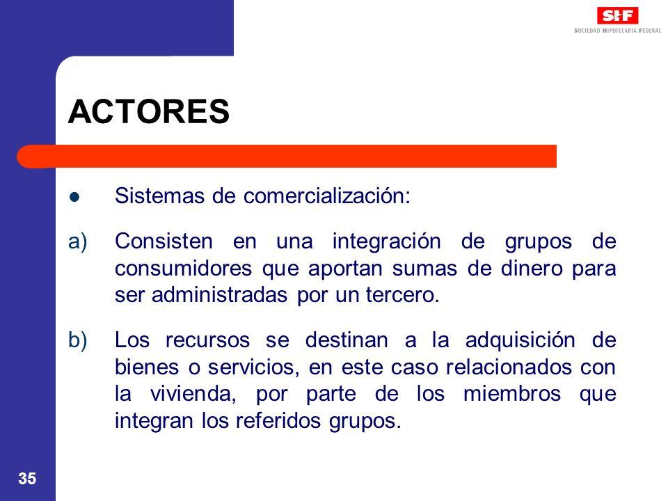 35 ACTORES Sistemas de comercialización: a)Consisten en una integración de grupos de consumidores que aportan sumas de dinero para ser administradas por un tercero.