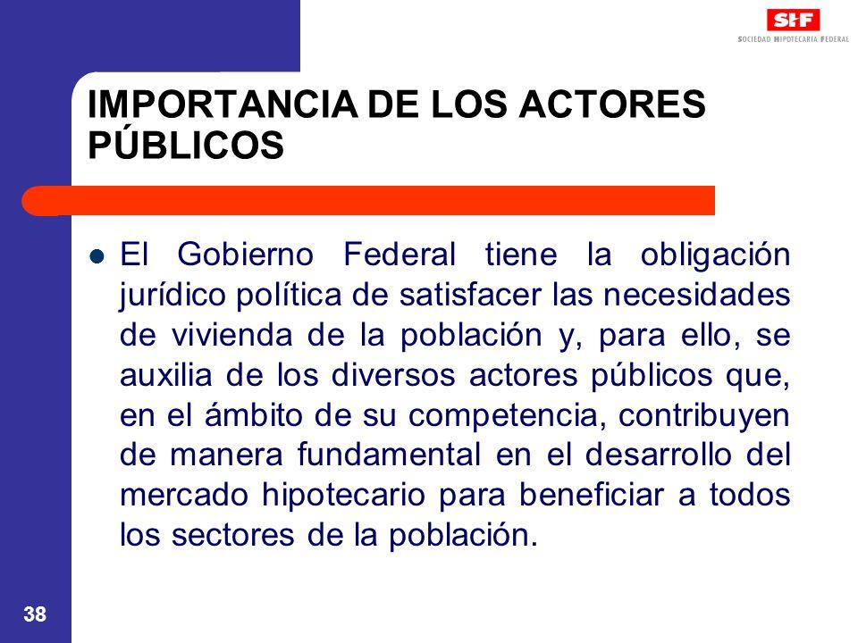 38 IMPORTANCIA DE LOS ACTORES PÚBLICOS El Gobierno Federal tiene la obligación jurídico política de satisfacer las necesidades de vivienda de la pobla