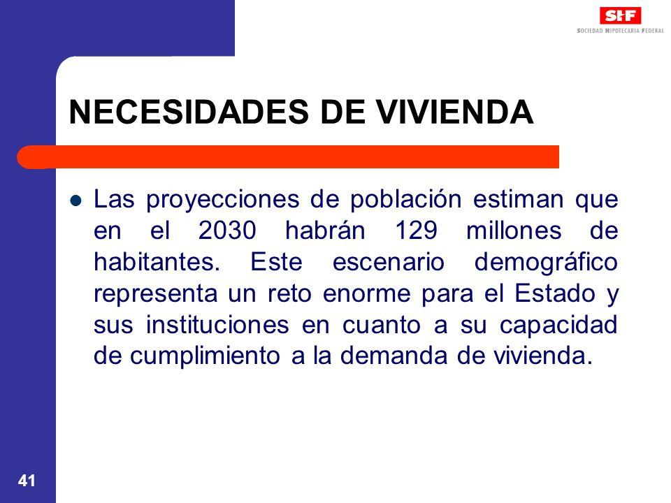 41 NECESIDADES DE VIVIENDA Las proyecciones de población estiman que en el 2030 habrán 129 millones de habitantes. Este escenario demográfico represen