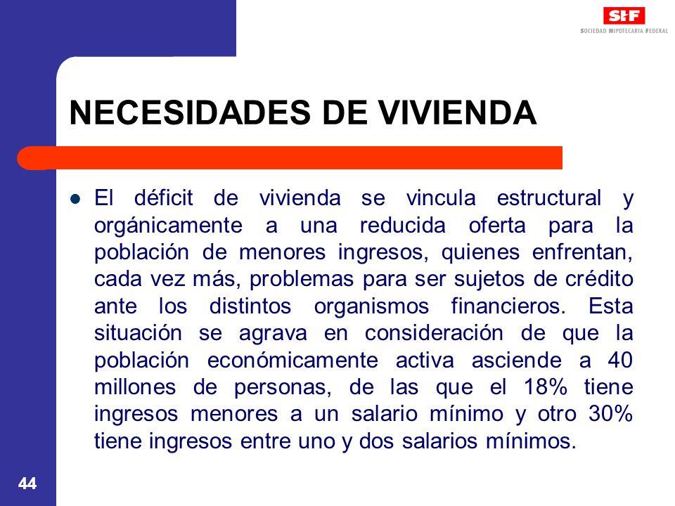 44 NECESIDADES DE VIVIENDA El déficit de vivienda se vincula estructural y orgánicamente a una reducida oferta para la población de menores ingresos,