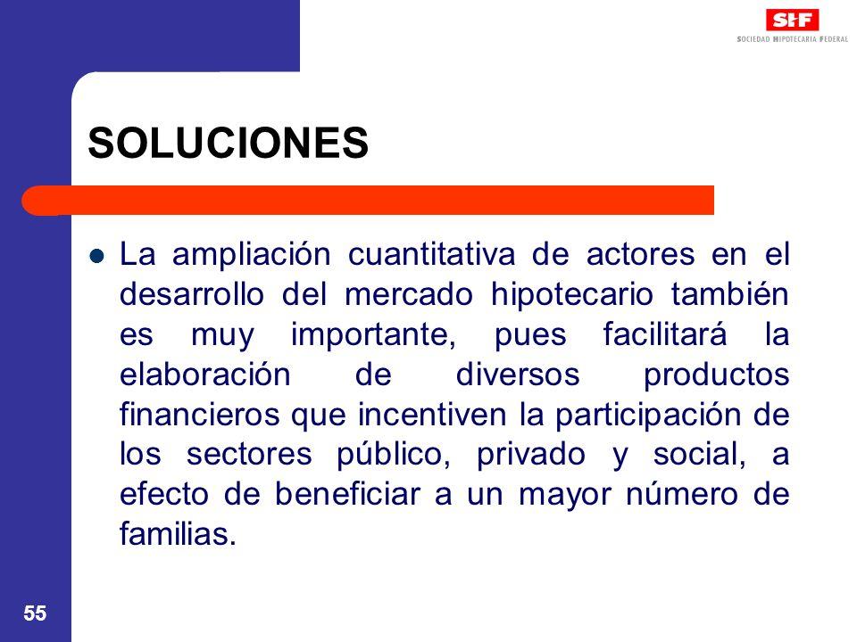 55 SOLUCIONES La ampliación cuantitativa de actores en el desarrollo del mercado hipotecario también es muy importante, pues facilitará la elaboración
