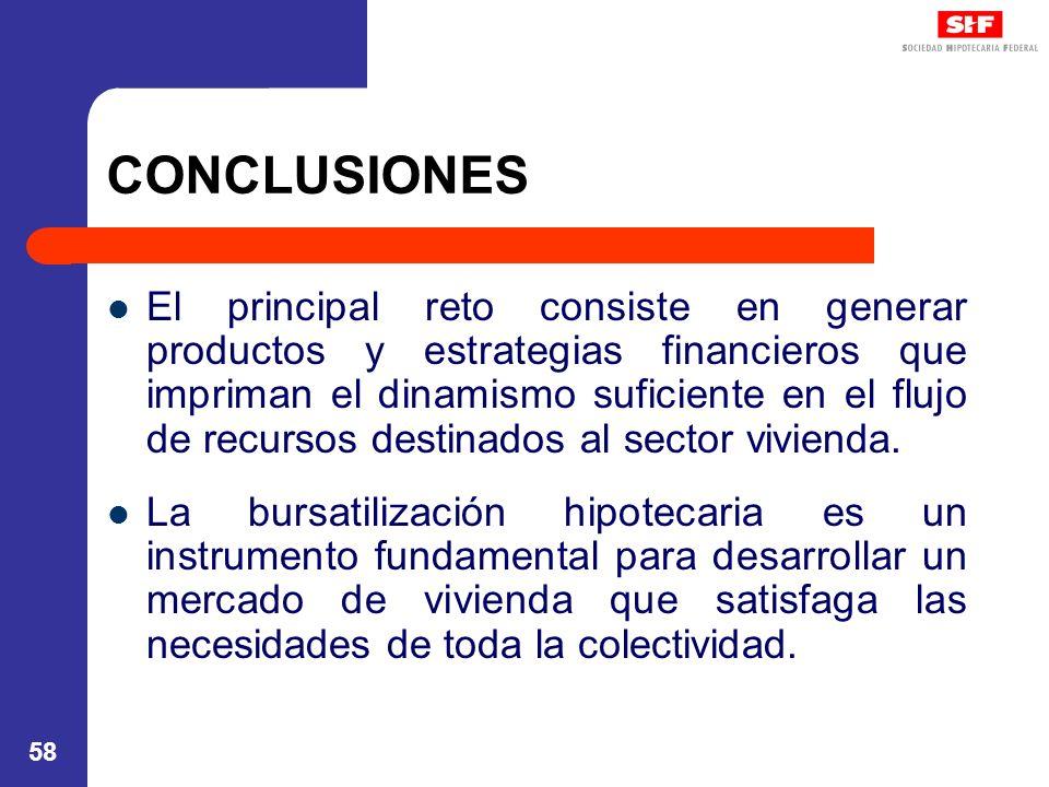 58 CONCLUSIONES El principal reto consiste en generar productos y estrategias financieros que impriman el dinamismo suficiente en el flujo de recursos destinados al sector vivienda.