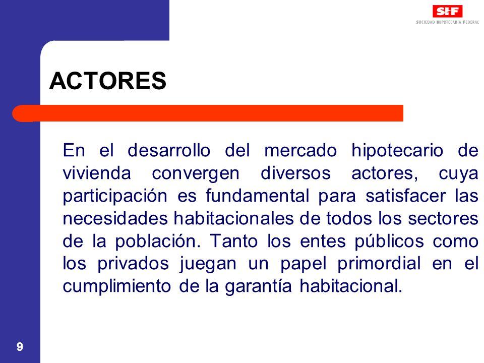 10 ACTORES Actores públicos: a)Comisión Nacional de Fomento a la Vivienda (Conafovi).