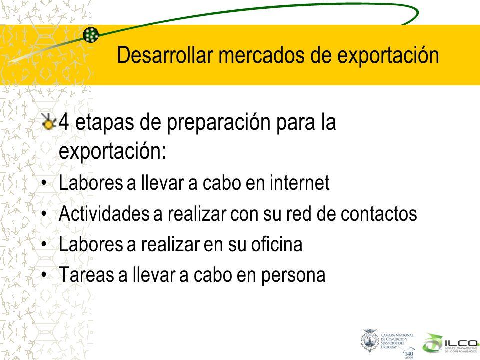 Desarrollar mercados de exportación 4 etapas de preparación para la exportación: Labores a llevar a cabo en internet Actividades a realizar con su red