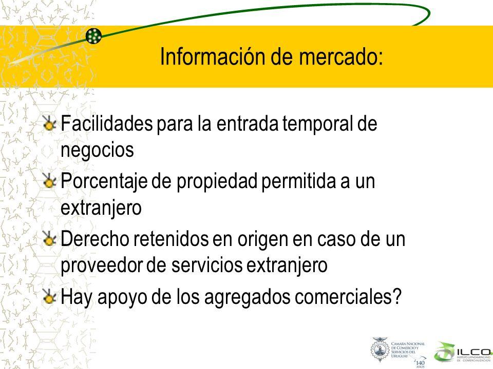 Información de mercado: Facilidades para la entrada temporal de negocios Porcentaje de propiedad permitida a un extranjero Derecho retenidos en origen