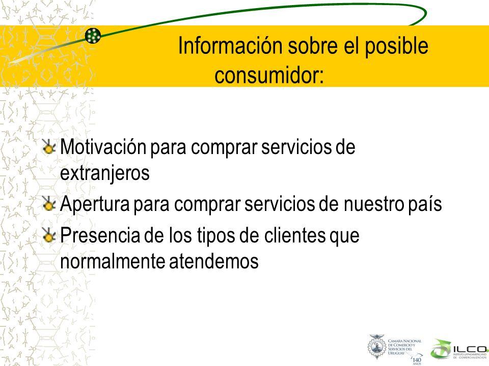 Información sobre el posible consumidor: Motivación para comprar servicios de extranjeros Apertura para comprar servicios de nuestro país Presencia de