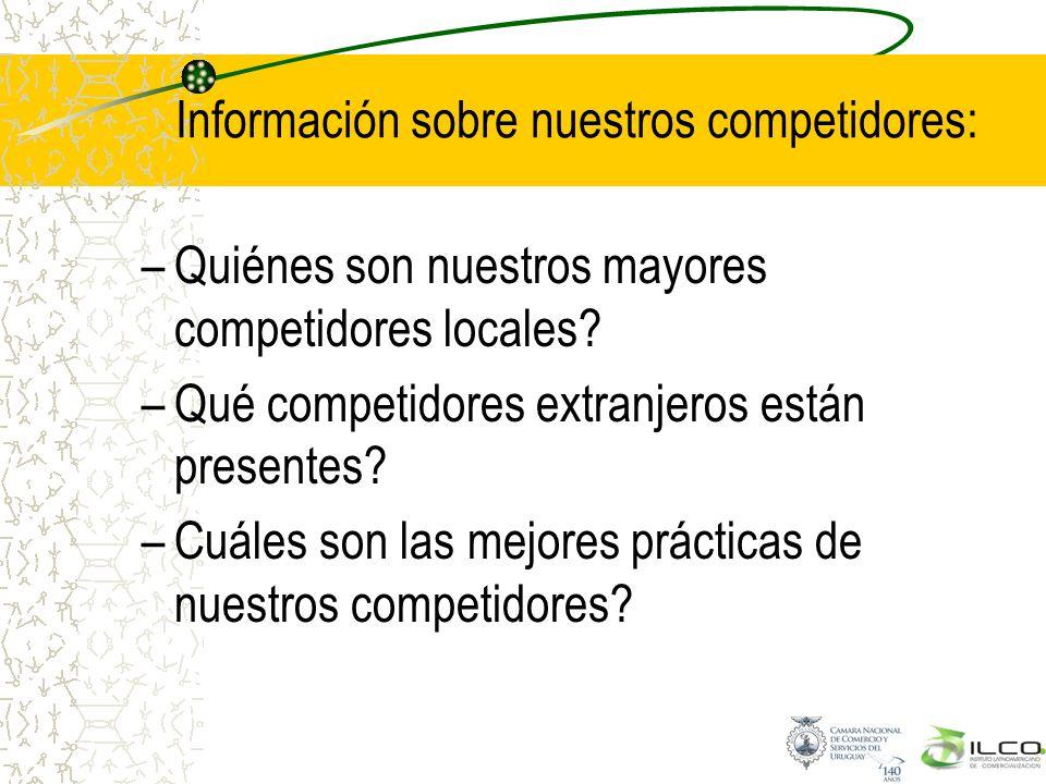 Información sobre nuestros competidores: –Quiénes son nuestros mayores competidores locales? –Qué competidores extranjeros están presentes? –Cuáles so