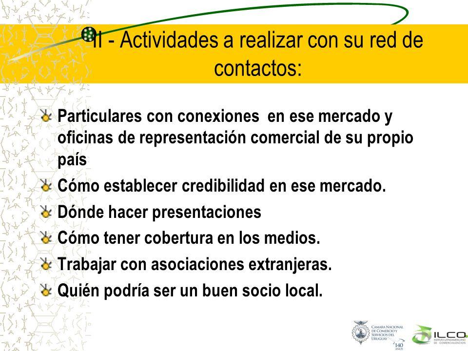 II - Actividades a realizar con su red de contactos: Particulares con conexiones en ese mercado y oficinas de representación comercial de su propio pa
