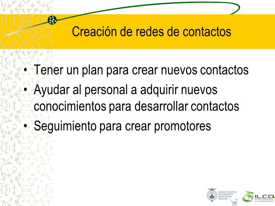 Creación de redes de contactos Tener un plan para crear nuevos contactos Ayudar al personal a adquirir nuevos conocimientos para desarrollar contactos