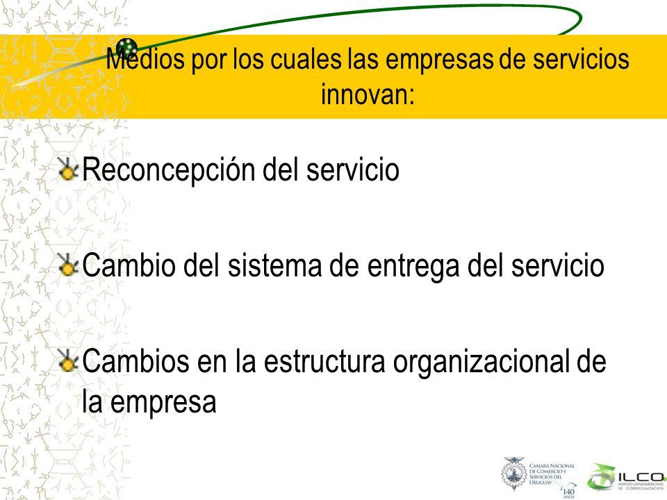 Medios por los cuales las empresas de servicios innovan: Reconcepción del servicio Cambio del sistema de entrega del servicio Cambios en la estructura