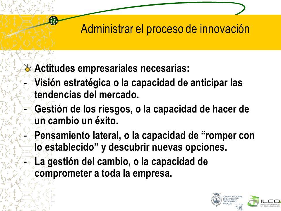 Administrar el proceso de innovación Actitudes empresariales necesarias: - Visión estratégica o la capacidad de anticipar las tendencias del mercado.