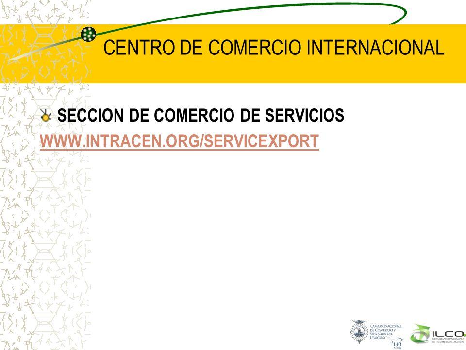 CENTRO DE COMERCIO INTERNACIONAL SECCION DE COMERCIO DE SERVICIOS WWW.INTRACEN.ORG/SERVICEXPORT