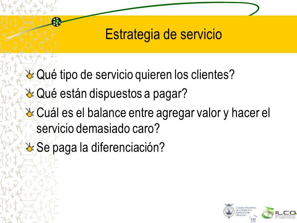 Estrategia de servicio Qué tipo de servicio quieren los clientes? Qué están dispuestos a pagar? Cuál es el balance entre agregar valor y hacer el serv
