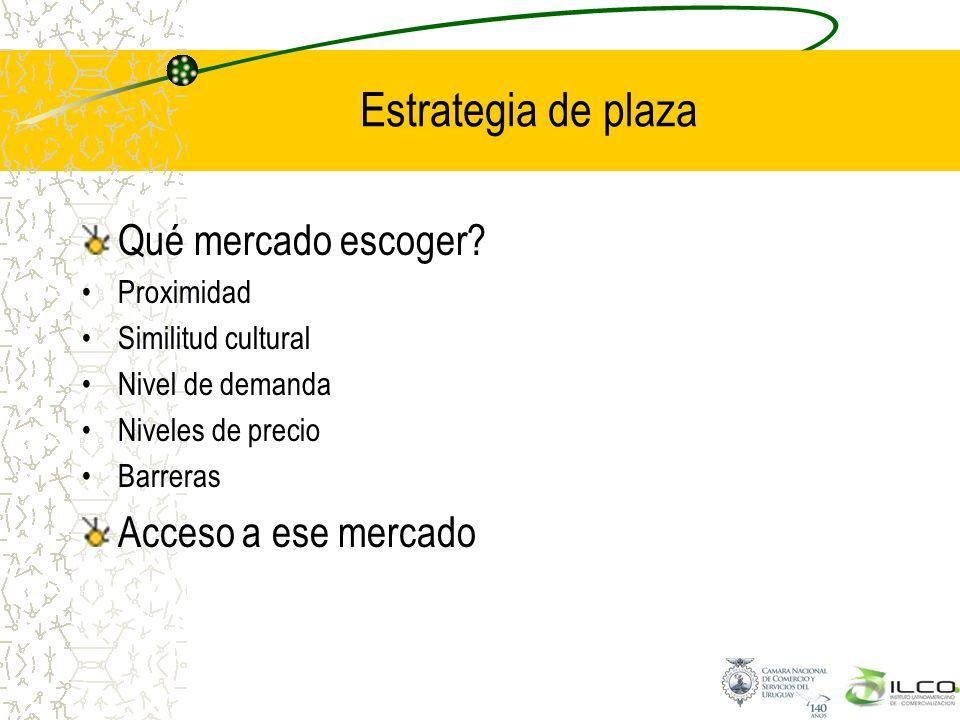 Estrategia de plaza Qué mercado escoger? Proximidad Similitud cultural Nivel de demanda Niveles de precio Barreras Acceso a ese mercado