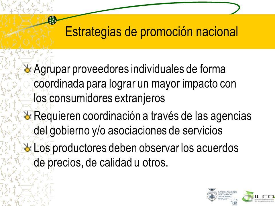 Estrategias de promoción nacional Agrupar proveedores individuales de forma coordinada para lograr un mayor impacto con los consumidores extranjeros R