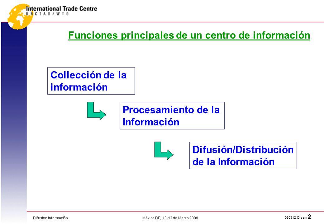 Difusión información 080312-Disem 2 México DF, 10-13 de Marzo 2008 Funciones principales de un centro de información Collección de la información Proc