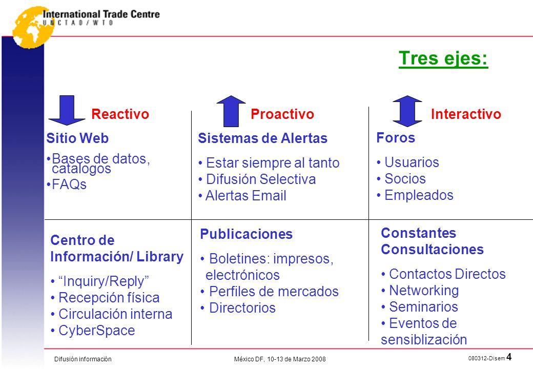 Difusión información 080312-Disem 4 México DF, 10-13 de Marzo 2008 Tres ejes: Sistemas de Alertas Estar siempre al tanto Difusión Selectiva Alertas Em
