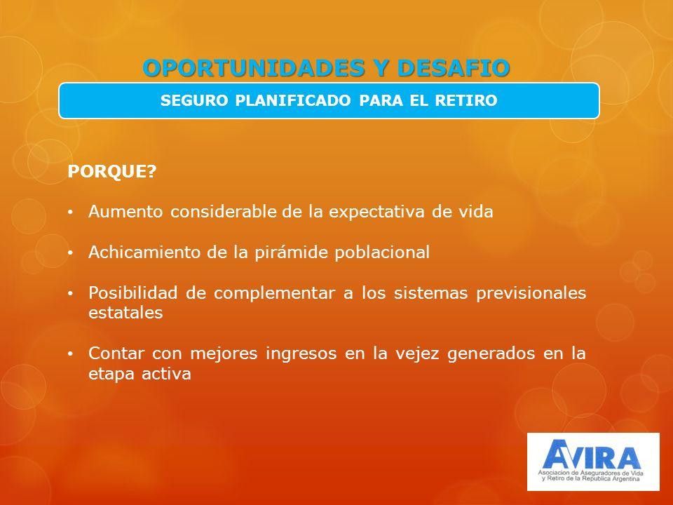 OPORTUNIDADES Y DESAFIO SEGURO PLANIFICADO PARA EL RETIRO PORQUE.