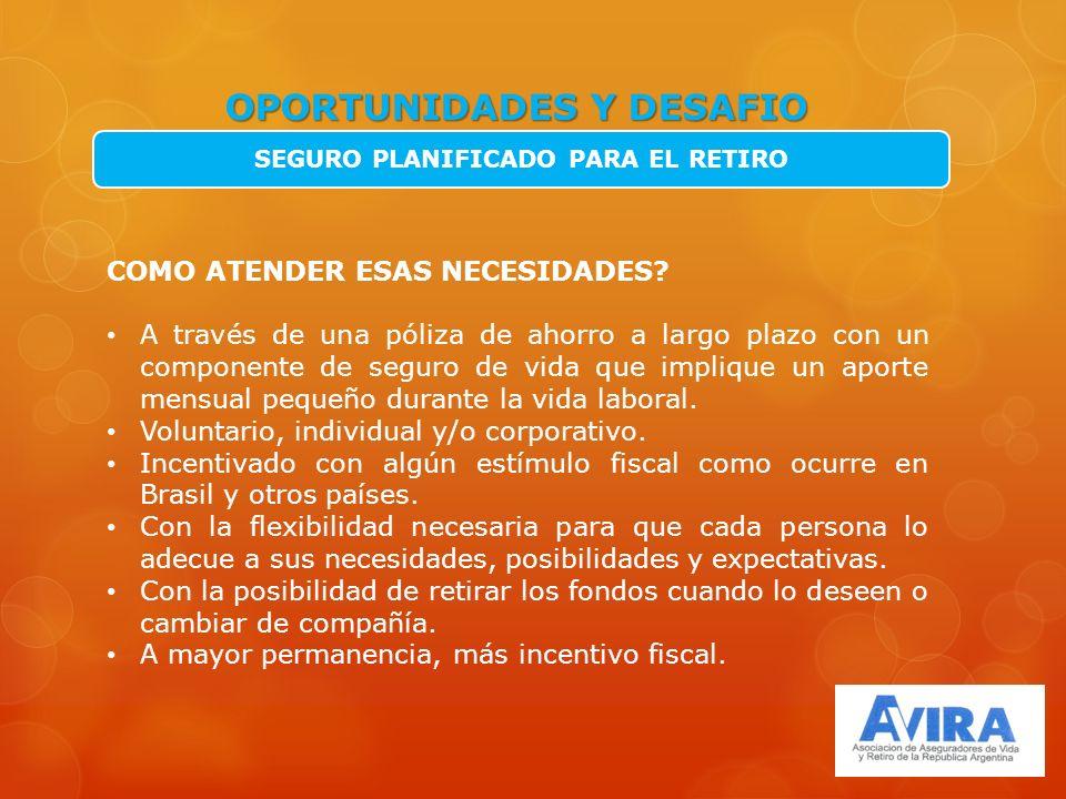 OPORTUNIDADES Y DESAFIO SEGURO PLANIFICADO PARA EL RETIRO COMO ATENDER ESAS NECESIDADES.