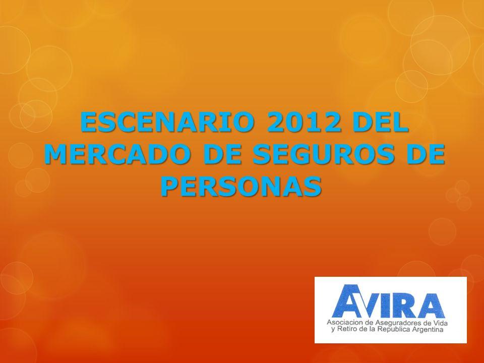 ESCENARIO 2012 DEL MERCADO DE SEGUROS DE PERSONAS