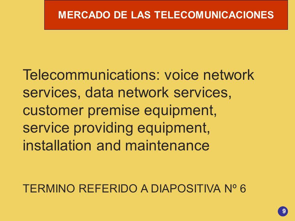 MERCADO DE LAS TELECOMUNICACIONES 9 Telecommunications: voice network services, data network services, customer premise equipment, service providing e