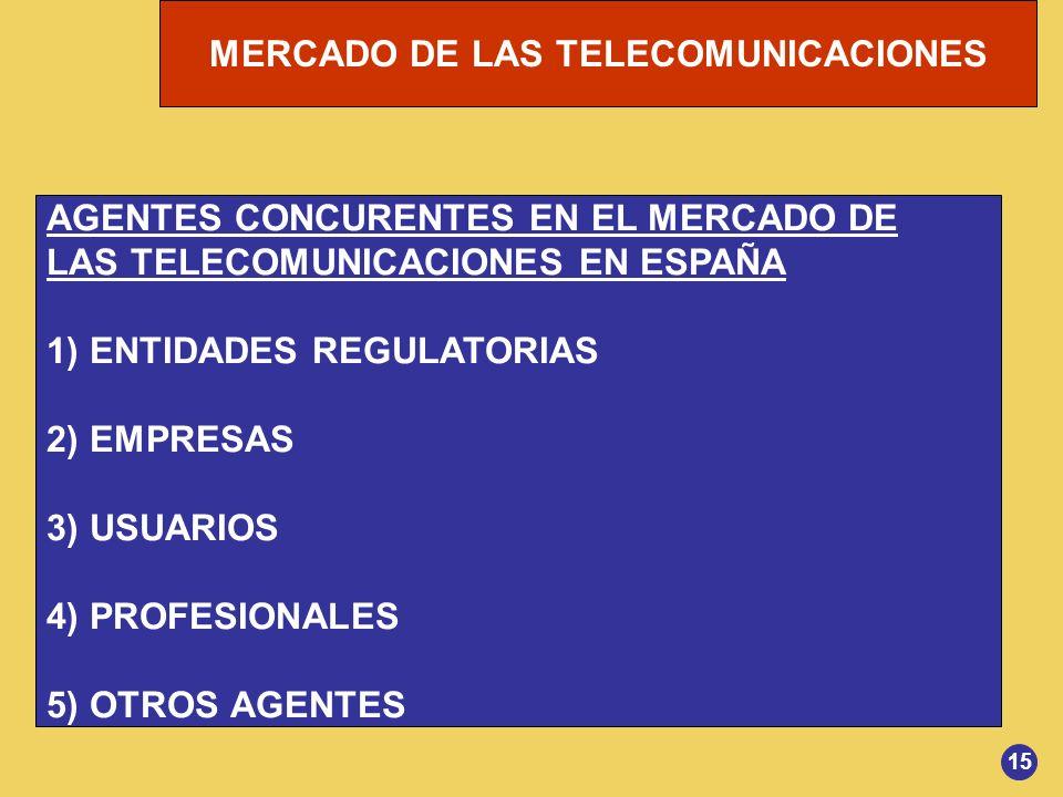 MERCADO DE LAS TELECOMUNICACIONES 15 AGENTES CONCURENTES EN EL MERCADO DE LAS TELECOMUNICACIONES EN ESPAÑA 1) ENTIDADES REGULATORIAS 2) EMPRESAS 3) US