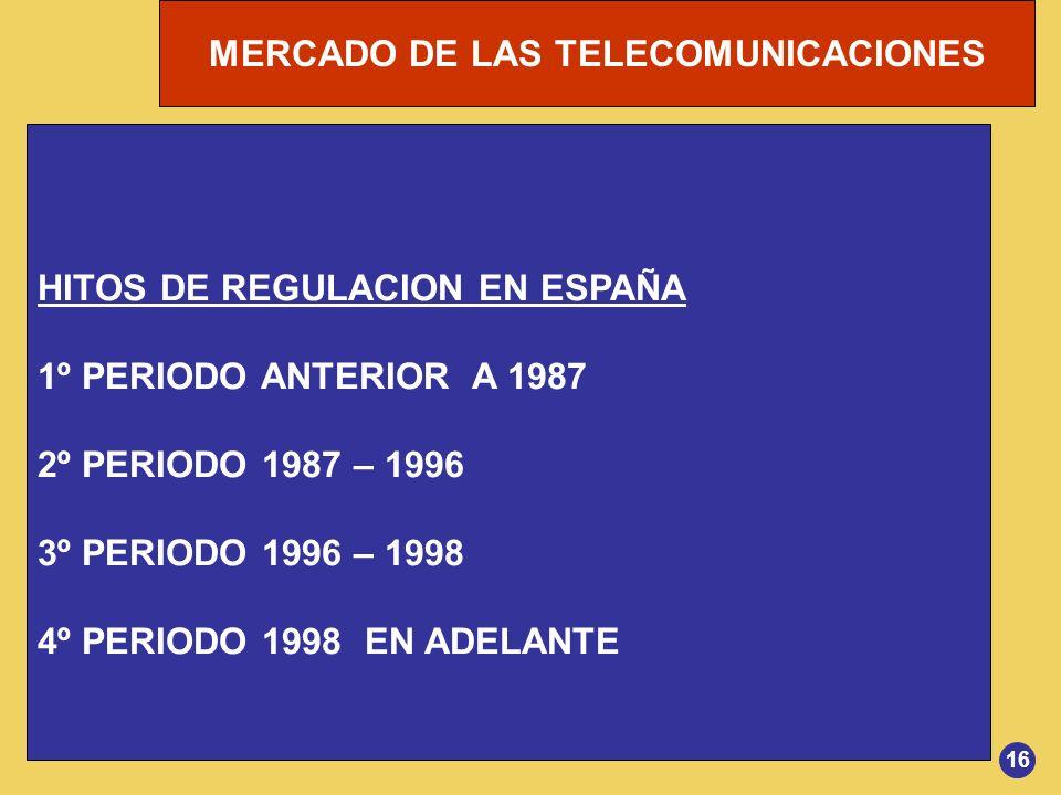 MERCADO DE LAS TELECOMUNICACIONES 16 HITOS DE REGULACION EN ESPAÑA 1º PERIODO ANTERIOR A 1987 2º PERIODO 1987 – 1996 3º PERIODO 1996 – 1998 4º PERIODO