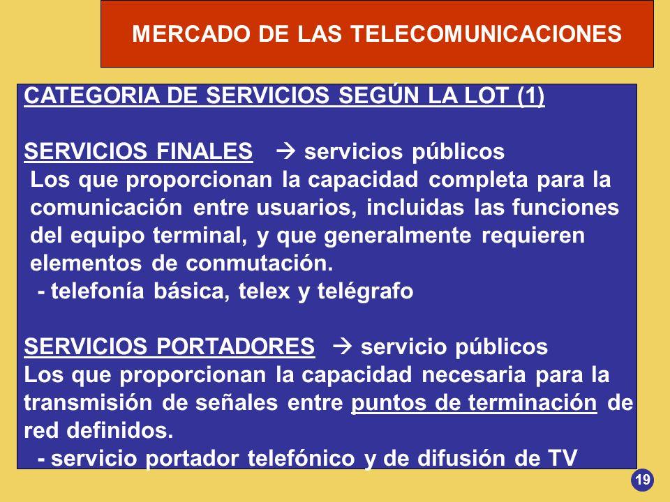 MERCADO DE LAS TELECOMUNICACIONES 19 CATEGORIA DE SERVICIOS SEGÚN LA LOT (1) SERVICIOS FINALES servicios públicos Los que proporcionan la capacidad co